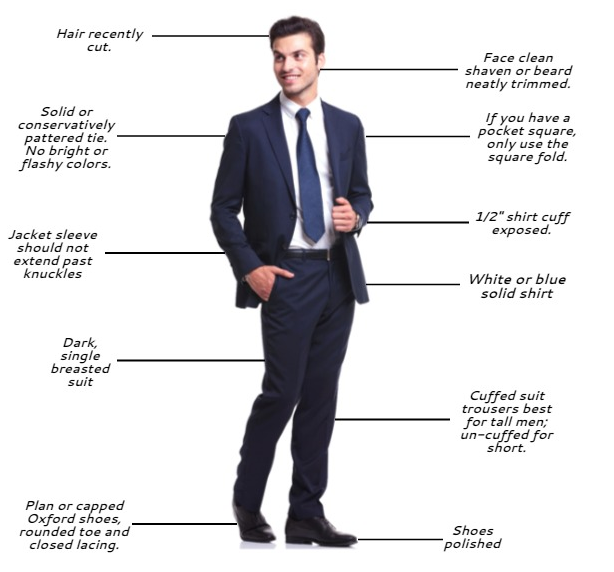 Recommended Attire For A Successful Job Interview! | EPosts