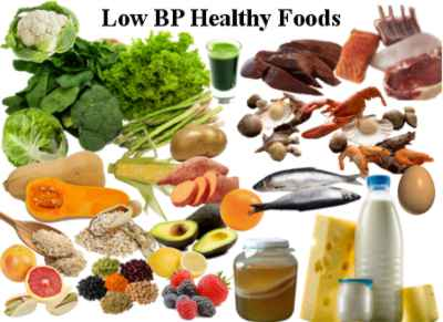 Nhs Best Foods For High Blood Pressure