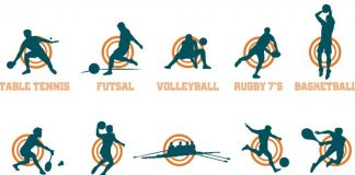 Sports benefits to the body